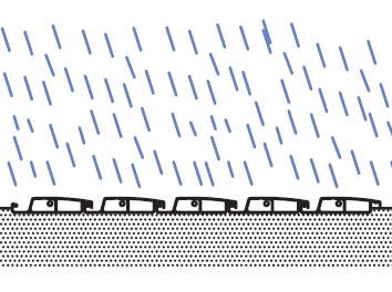 Funkcie pergoly - Ochrana proti dažďu