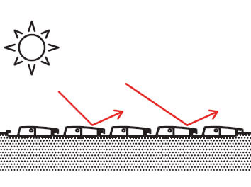 Funkcie pergoly - Ochrana proti slnku