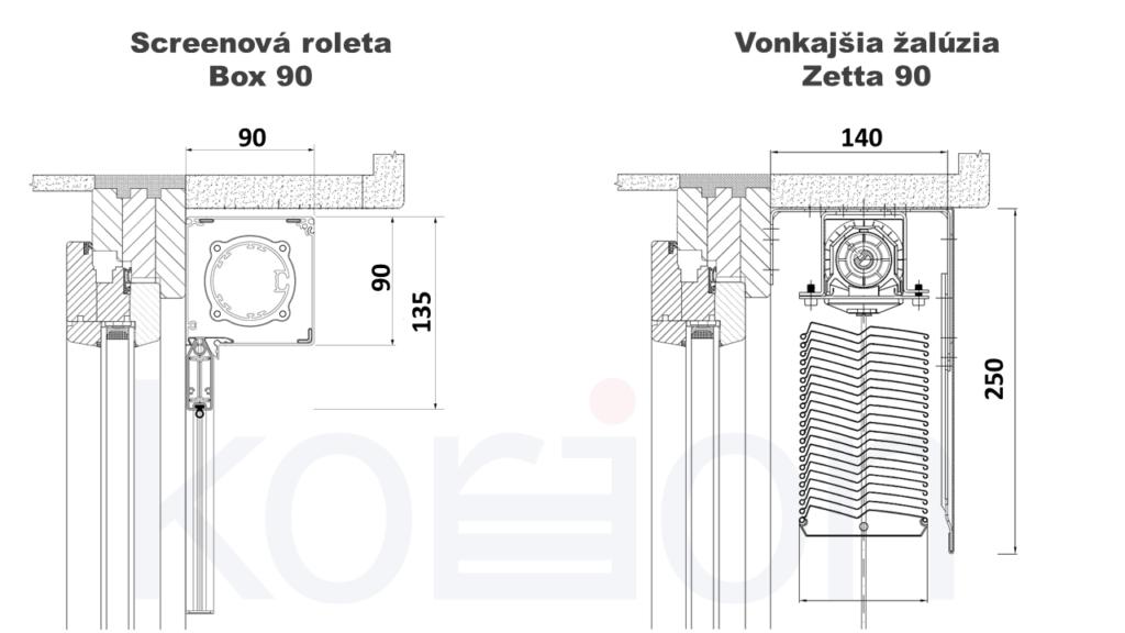 Screenové rolety vs. vonkajšie žalúzie:  Porovnanie veľkosti konštrukcie pri rozmere okna Š x V: 2 800 x 2 500 mm
